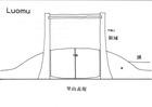 ルオム型門構えと塀